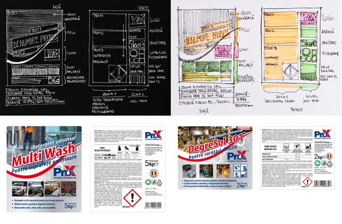 zoom dynamics design eticheta pro-x retail bidon 2-5l