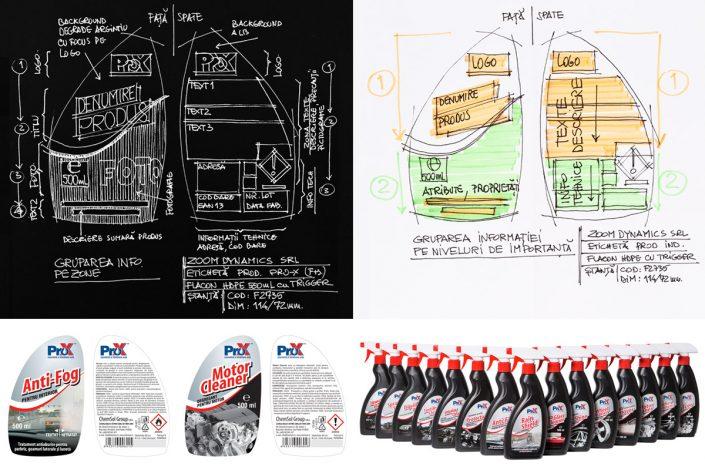 Design de etichetă și ambalaj